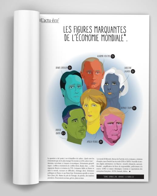 Magazine eco